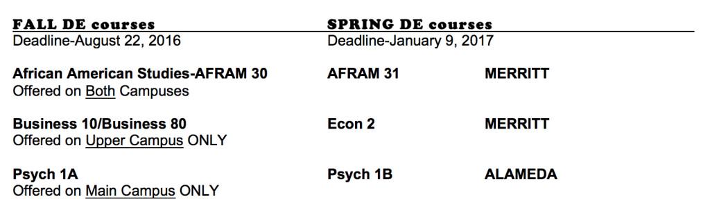 DE Courses 2016-17